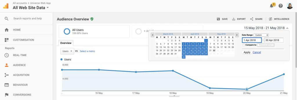 screenshot happeo google analytics audience raportista